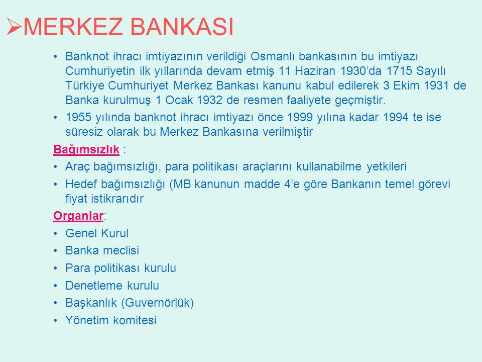  MERKEZ BANKASI Banknot ihracı imtiyazının verildiği Osmanlı bankasının bu imtiyazı Cumhuriyetin ilk yıllarında devam etmiş 11 Haziran 1930'da 1715 Sayılı Türkiye Cumhuriyet Merkez Bankası kanunu kabul edilerek 3 Ekim 1931 de Banka kurulmuş 1 Ocak 1932 de resmen faaliyete geçmiştir.