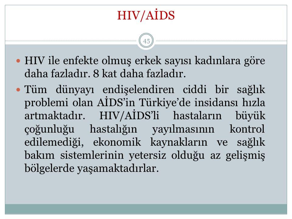 HIV/AİDS 45 HIV ile enfekte olmuş erkek sayısı kadınlara göre daha fazladır.