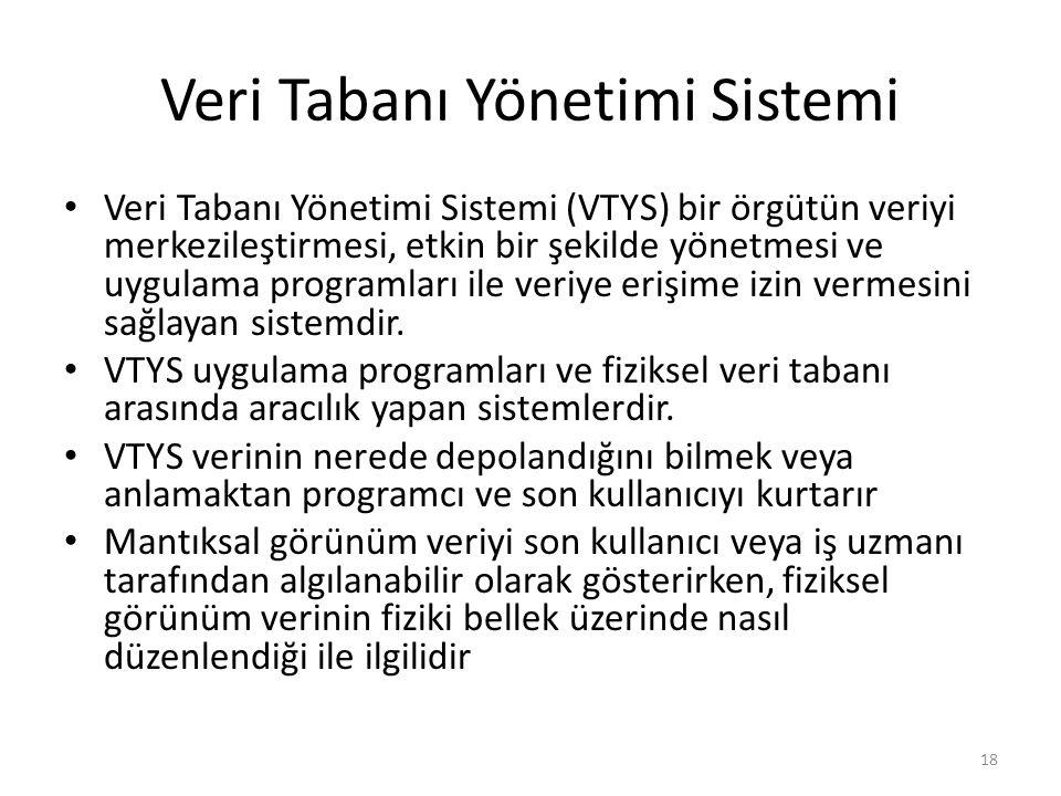 Veri Tabanı Yönetimi Sistemi Veri Tabanı Yönetimi Sistemi (VTYS) bir örgütün veriyi merkezileştirmesi, etkin bir şekilde yönetmesi ve uygulama program