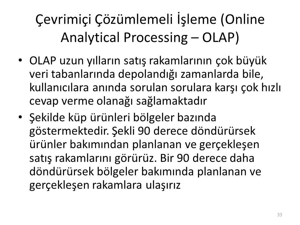 Çevrimiçi Çözümlemeli İşleme (Online Analytical Processing – OLAP) OLAP uzun yılların satış rakamlarının çok büyük veri tabanlarında depolandığı zaman