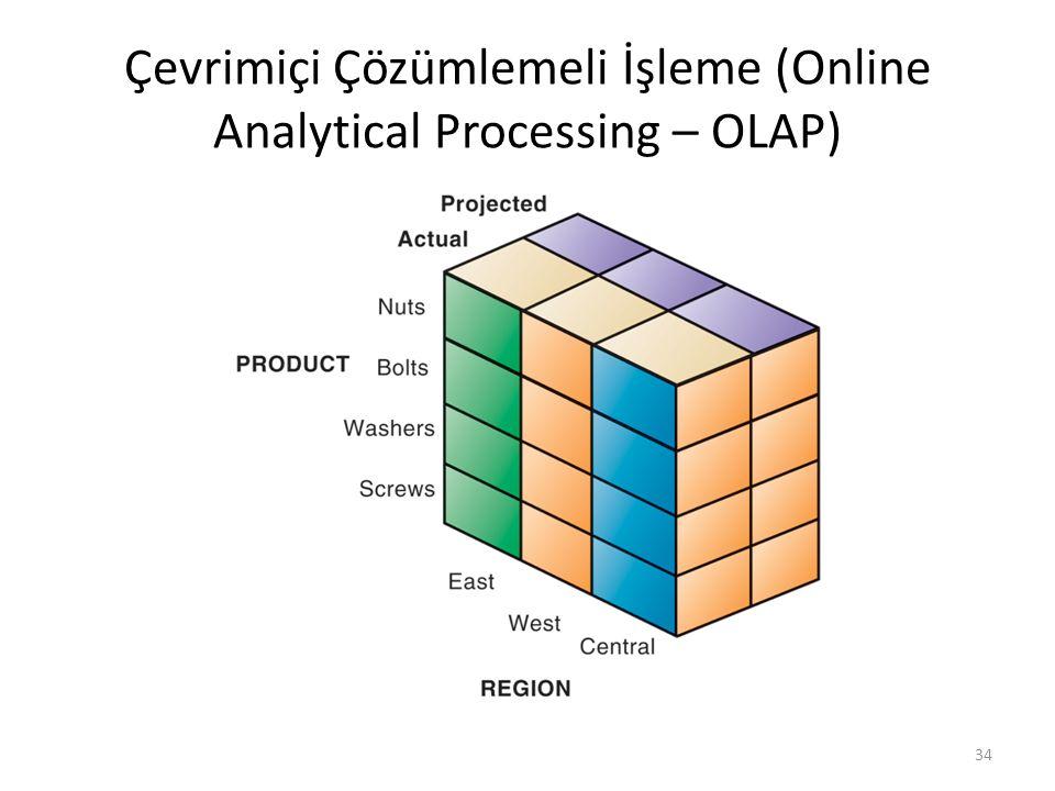 Çevrimiçi Çözümlemeli İşleme (Online Analytical Processing – OLAP) 34