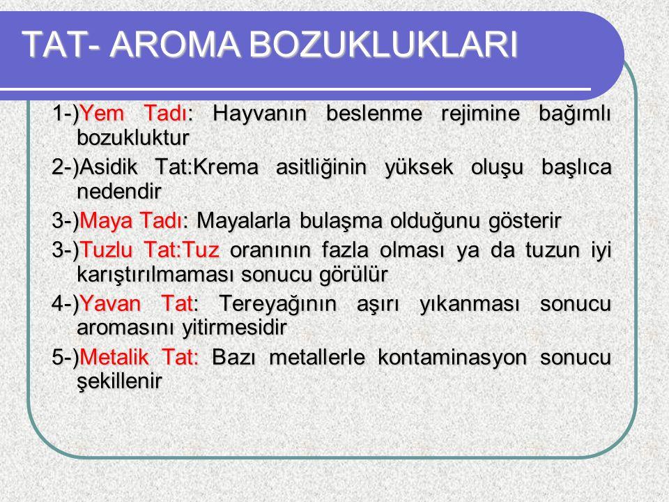 TAT- AROMA BOZUKLUKLARI 1-)Yem Tadı: Hayvanın beslenme rejimine bağımlı bozukluktur 2-)Asidik Tat:Krema asitliğinin yüksek oluşu başlıca nedendir 3-)M