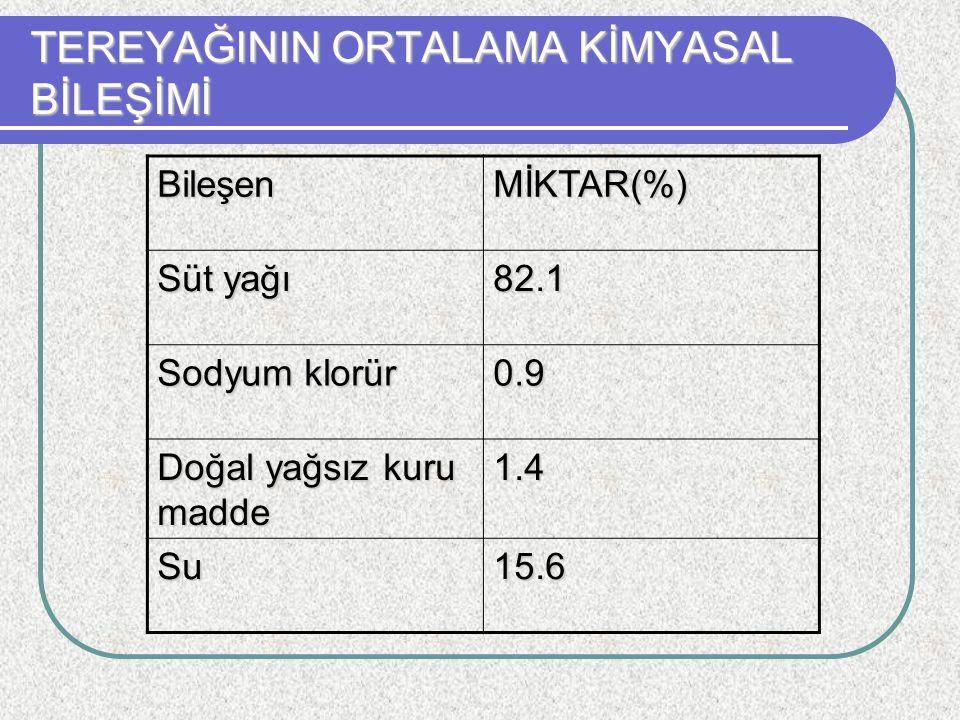 TEREYAĞININ ORTALAMA KİMYASAL BİLEŞİMİ BileşenMİKTAR(%) Süt yağı 82.1 Sodyum klorür 0.9 Doğal yağsız kuru madde 1.4 Su15.6