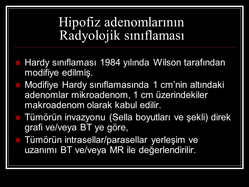 Hipofiz adenomlarının Radyolojik sınıflaması Hardy sınıflaması 1984 yılında Wilson tarafından modifiye edilmiş. Modifiye Hardy sınıflamasında 1 cm'nin