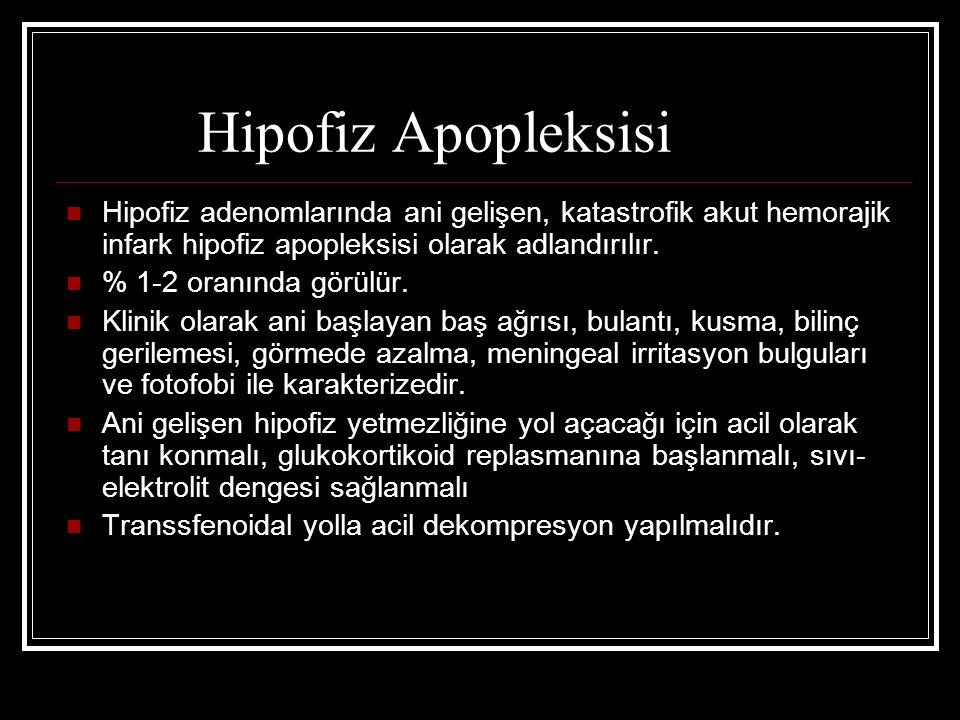 Hipofiz Apopleksisi Hipofiz adenomlarında ani gelişen, katastrofik akut hemorajik infark hipofiz apopleksisi olarak adlandırılır. % 1-2 oranında görül