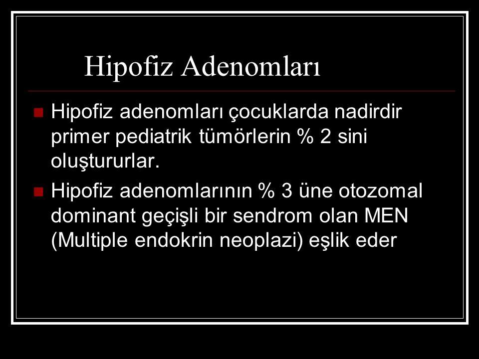Hipofiz Adenomları Hipofiz adenomları çocuklarda nadirdir primer pediatrik tümörlerin % 2 sini oluştururlar. Hipofiz adenomlarının % 3 üne otozomal do