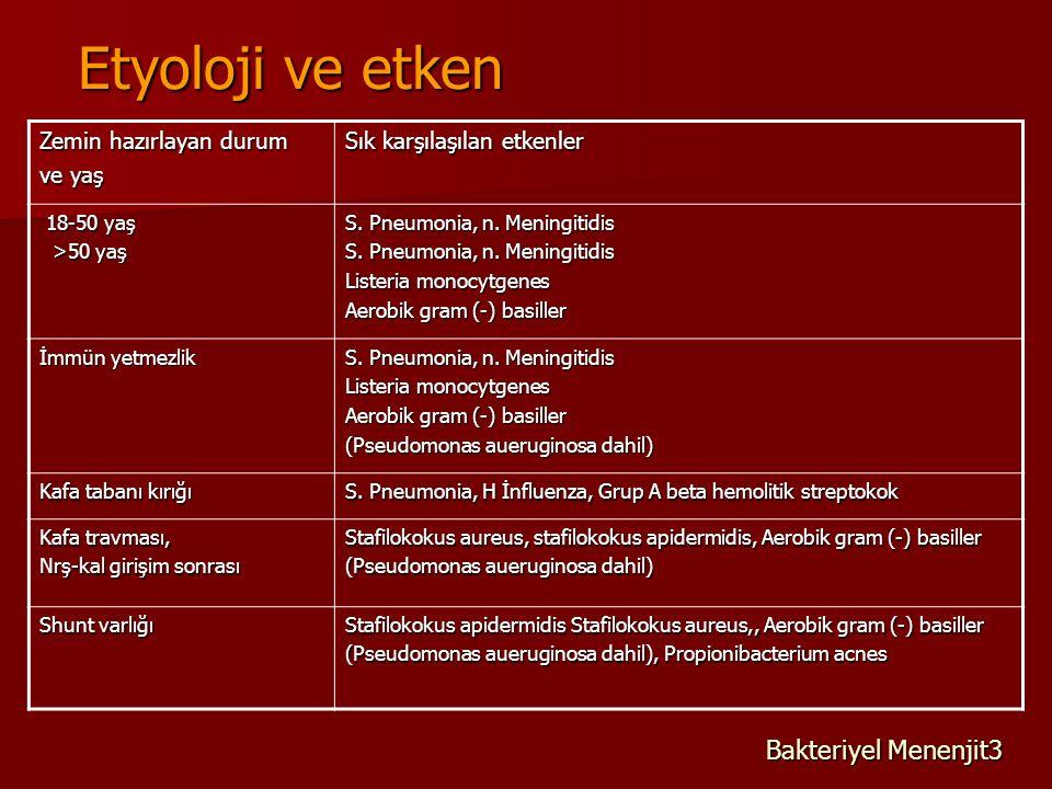 Etyoloji ve etken Zemin hazırlayan durum ve yaş Sık karşılaşılan etkenler 18-50 yaş 18-50 yaş >50 yaş >50 yaş S. Pneumonia, n. Meningitidis Listeria m