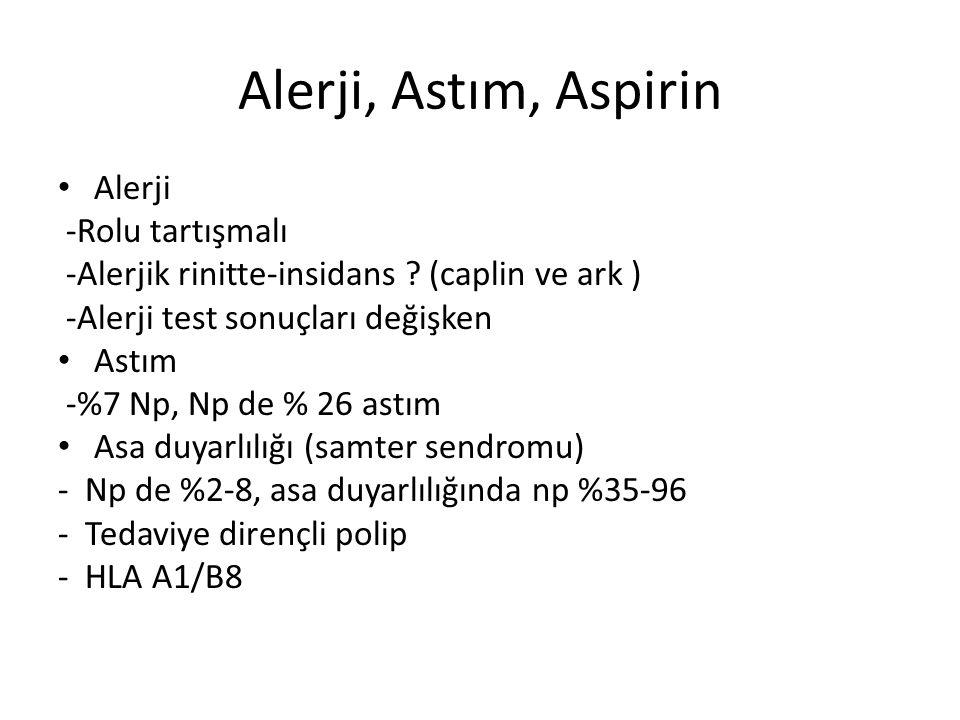 Alerji, Astım, Aspirin Alerji -Rolu tartışmalı -Alerjik rinitte-insidans ? (caplin ve ark ) -Alerji test sonuçları değişken Astım -%7 Np, Np de % 26 a