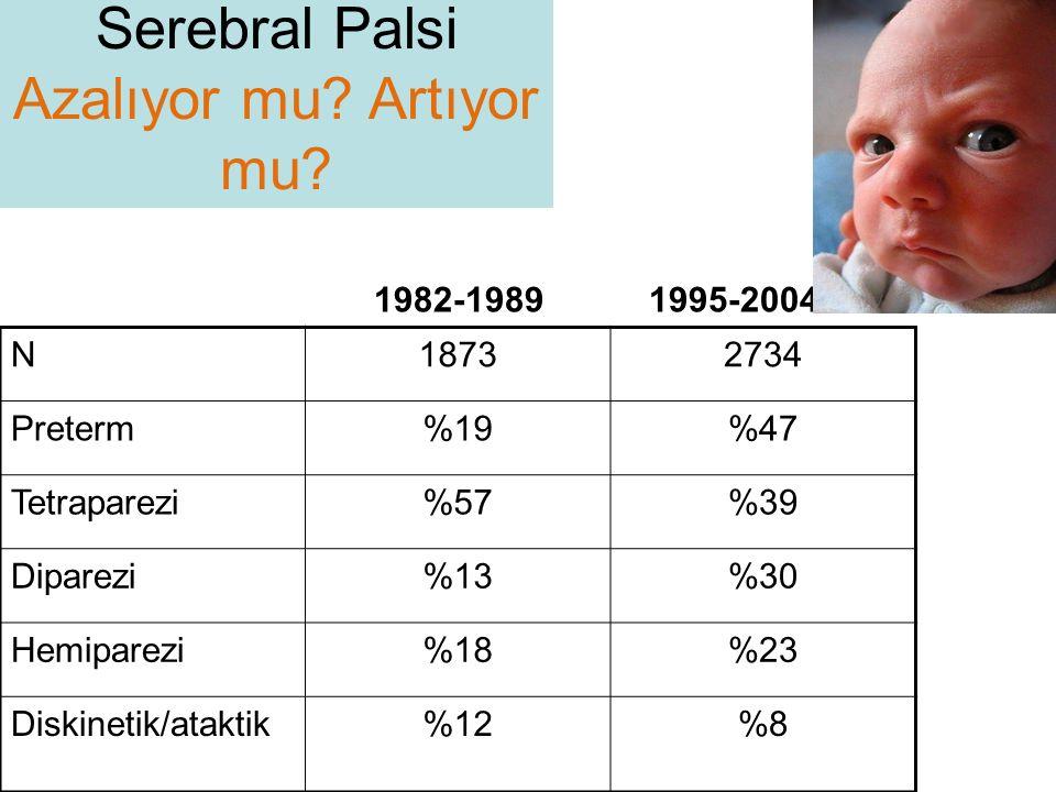 Diparezi Tetraparezi Hemiparez i Diskinetik Ataktik Serebral palsi Toplam Hasta 199597(%30)129(%40)62(%19.1)29(%9)6(%1.9)3232233 199689(%27.8)143(%44.6 ) 50(%15.5)30(%9.3)9(%2.8)3212090 199786(%27.2)154(%47.7 ) 56(%17.1)17(%5.3)3(%0.9)3162284 199884(%28.3)122(%41)66(%22.3)19(%6.4)6(%2)2972261 199990(%32)110(%39.)59((%21)20(%7)3(%1)2822223 200062(%29.8)90(%43.4)47(22.6)7(3.3)2(%0.9)2082055 200185(%34.4)83(%33.7)68(%27.5)9(%3.6)2(%0.8)2472419 200273(%32.7)55(%24.5)74(%33)18(%8)4(%1.8)2242190 200382(%32.5)79(%31.3)74(%29.4)15(%6)2(%0.8)2522293 200479(%30.4)100(%38)63 (%24)16%6)6(%2)2642560 Tablo 2.