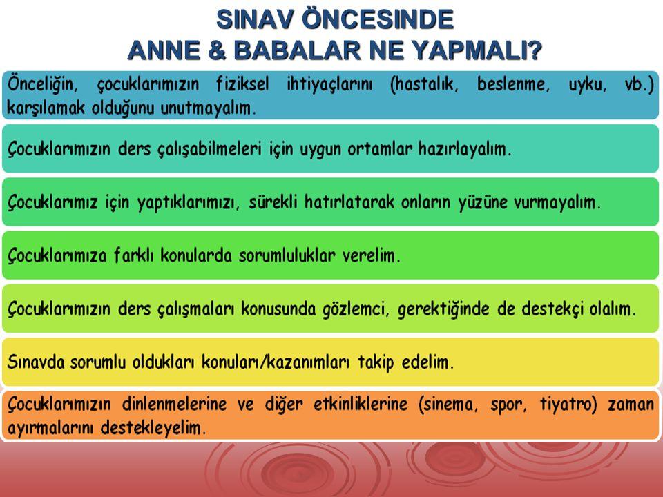 SINAV ÖNCESINDE ANNE & BABALAR NE YAPMALI?
