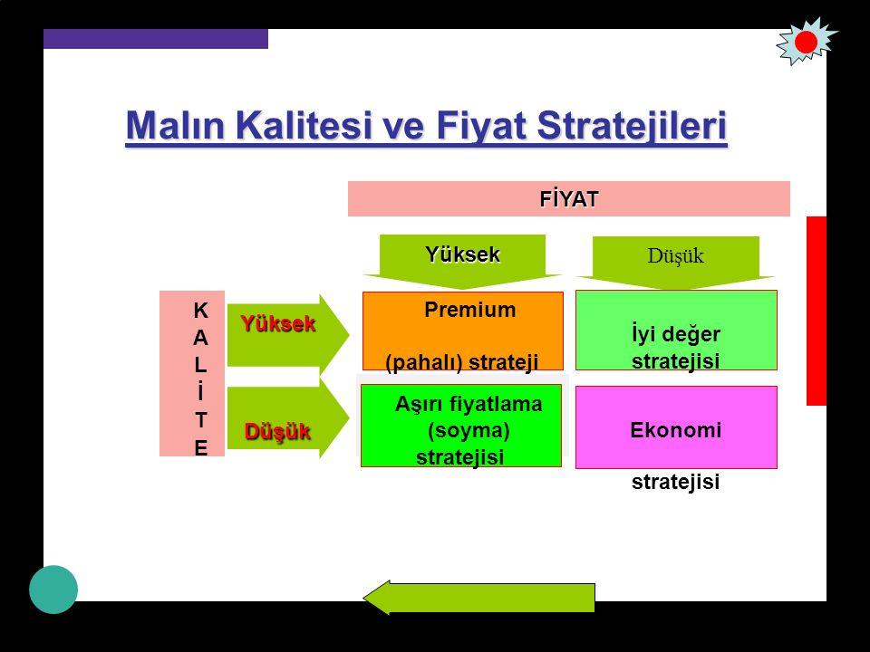 Malın Kalitesi ve Fiyat Stratejileri Yüksek Düşük KALİTEKALİTE Yüksek Premium (pahalı) strateji İyi değer stratejisi Düşük Aşırı fiyatlama (soyma) str