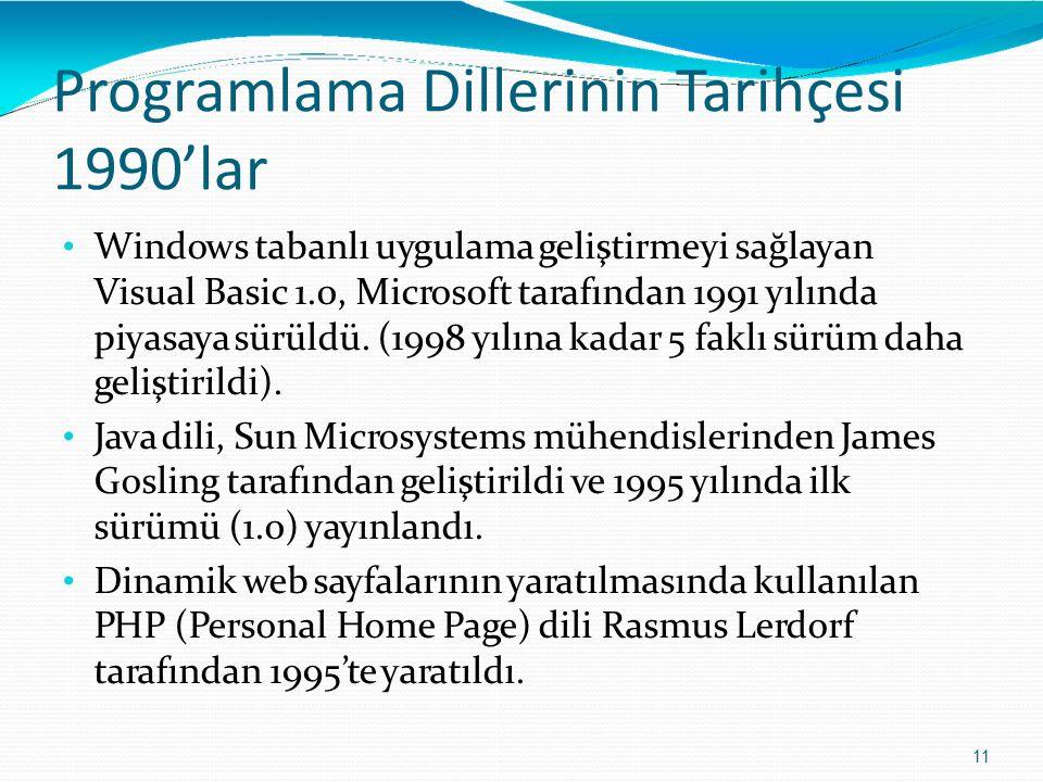 Programlama DillerininTarihçesi 1990'lar 11 Windows tabanlı uygulama geliştirmeyi sağlayan Visual Basic 1.0, Microsoft tarafından 1991 yılında piyasay