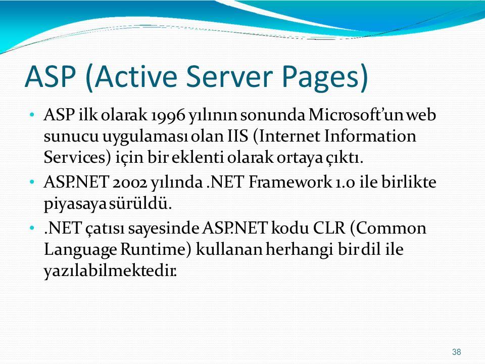 ASP (Active Server Pages) 38 ASP ilk olarak 1996 yılının sonunda Microsoft'un web sunucu uygulaması olan IIS (Internet Information Services) için bir