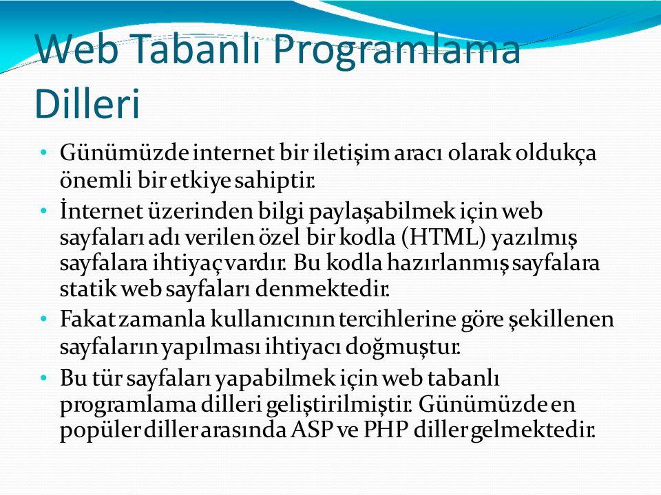 Web Tabanlı Programlama Dilleri Günümüzde internet bir iletişim aracı olarak oldukça önemli bir etkiye sahiptir. İnternet üzerinden bilgi paylaşabilme