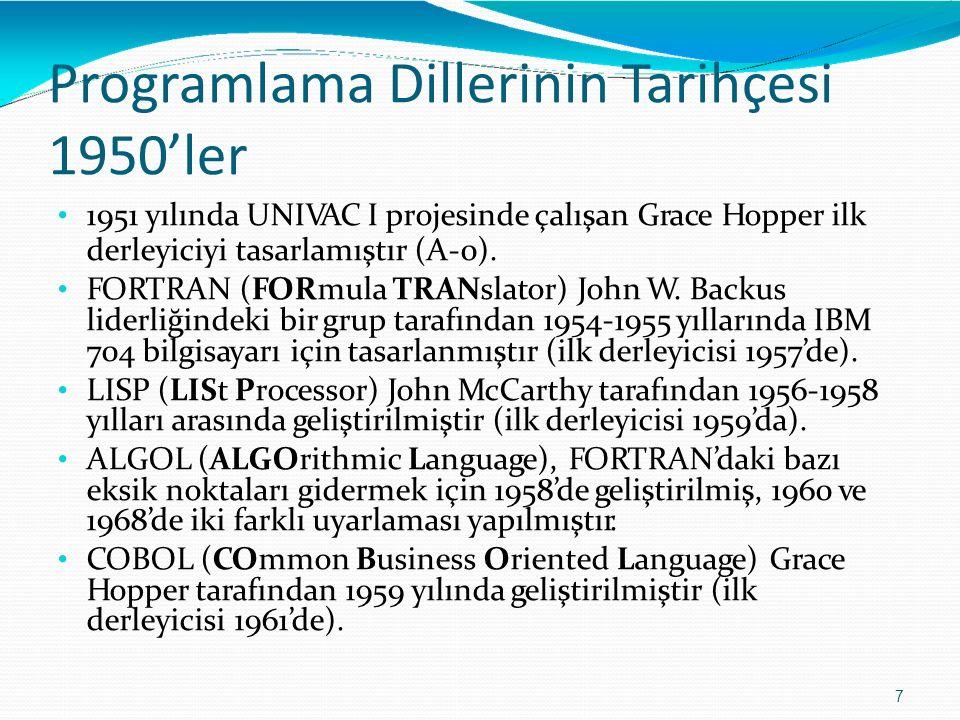 Programlama DillerininTarihçesi 1950'ler 7 1951 yılında UNIVAC I projesinde çalışan Grace Hopper ilk derleyiciyi tasarlamıştır (A-0). FORTRAN (FORmula
