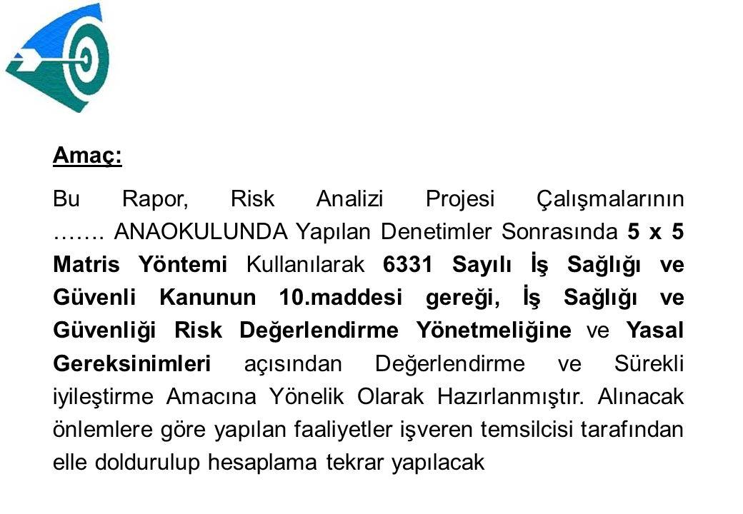 Amaç: Bu Rapor, Risk Analizi Projesi Çalışmalarının ……. ANAOKULUNDA Yapılan Denetimler Sonrasında 5 x 5 Matris Yöntemi Kullanılarak 6331 Sayılı İş Sağ