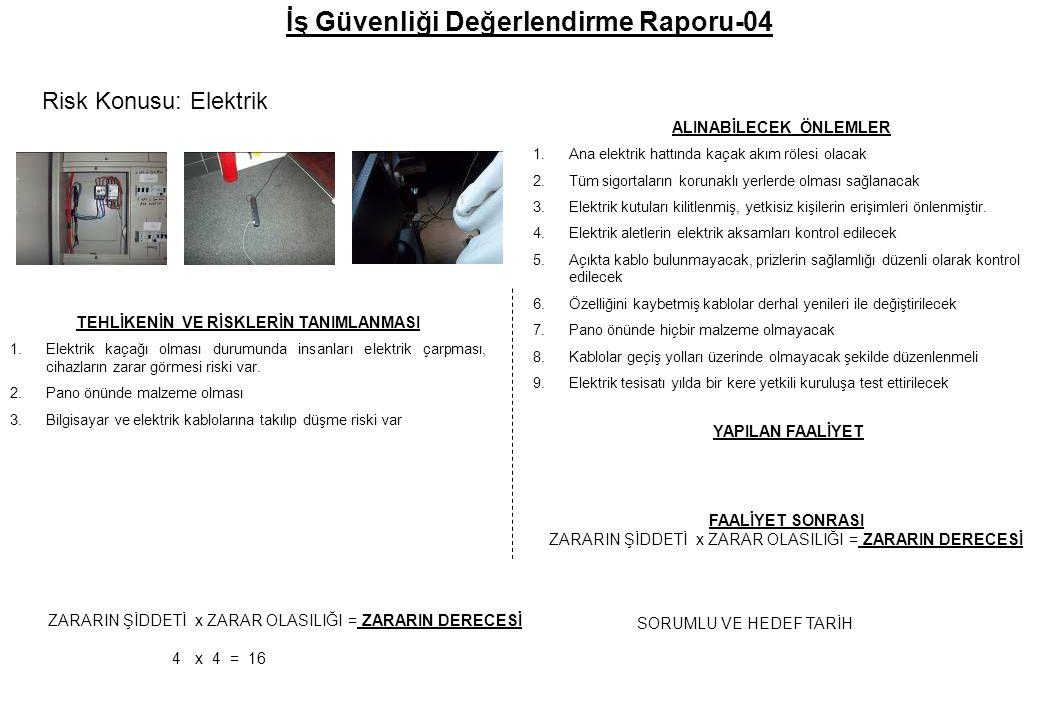 İş Güvenliği Değerlendirme Raporu-04 TEHLİKENİN VE RİSKLERİN TANIMLANMASI 1.Elektrik kaçağı olması durumunda insanları elektrik çarpması, cihazların z