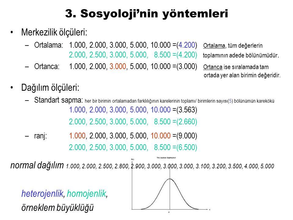 Merkezilik ölçüleri: –Ortalama: 1.000, 2.000, 3.000, 5.000, 10.000 =(4.200) Ortalama, tüm değerlerin 2.000, 2.500, 3.000, 5.000, 8.500 =(4.200) toplam