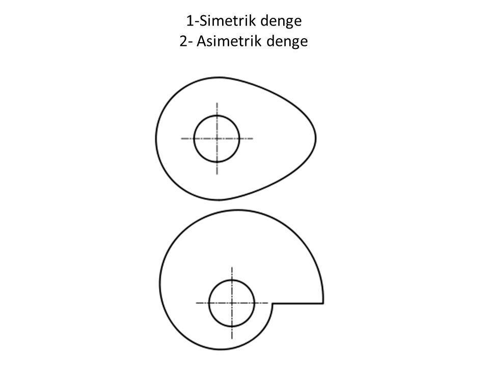 1-Simetrik denge 2- Asimetrik denge