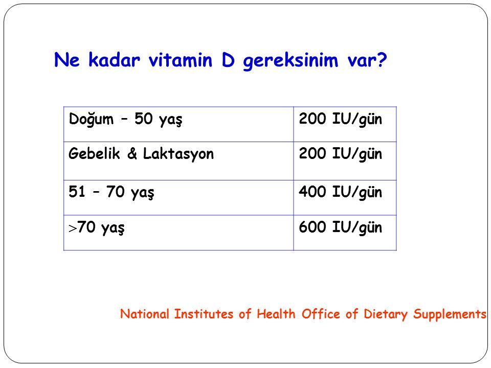 Doğum – 50 yaş200 IU/gün Gebelik & Laktasyon200 IU/gün 51 – 70 yaş400 IU/gün  70 yaş600 IU/gün Ne kadar vitamin D gereksinim var? National Institutes