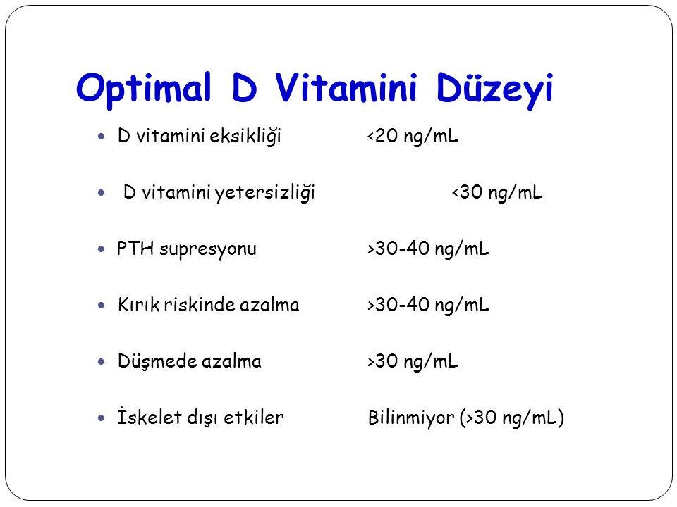 Optimal D Vitamini Düzeyi D vitamini eksikliği<20 ng/mL D vitamini yetersizliği <30 ng/mL PTH supresyonu>30-40 ng/mL Kırık riskinde azalma>30-40 ng/mL