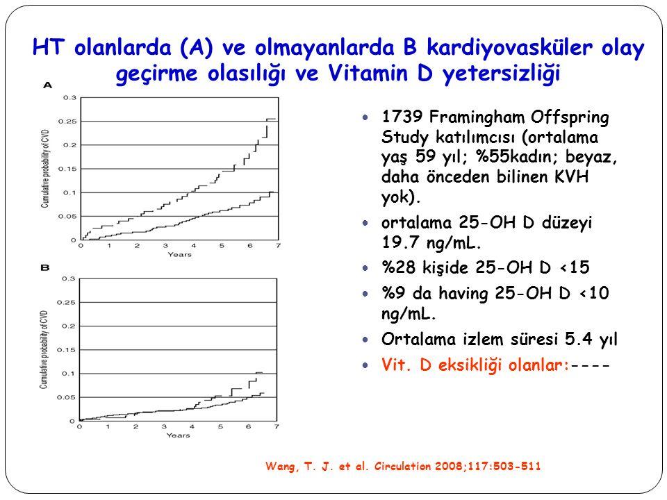 Wang, T. J. et al. Circulation 2008;117:503-511 HT olanlarda (A) ve olmayanlarda B kardiyovasküler olay geçirme olasılığı ve Vitamin D yetersizliği 17