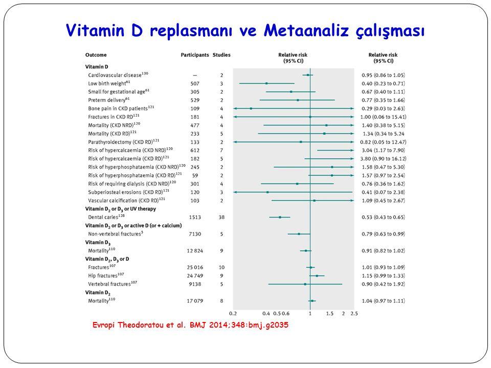 Vitamin D replasmanı ve Metaanaliz çalışması Evropi Theodoratou et al. BMJ 2014;348:bmj.g2035