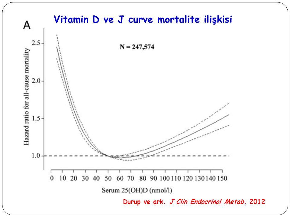 Vitamin D ve J curve mortalite ilişkisi Durup ve ark. J Clin Endocrinol Metab. 2012