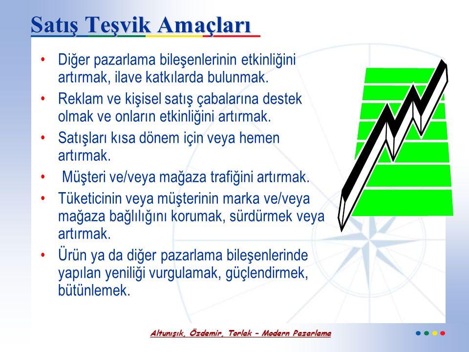 Altunışık, Özdemir, Torlak – Modern Pazarlama Satış Teşvik (Promosyon) Tüketiciler, aracı kurumlar (toptancı ve perakendeciler) ya da satış elemanları