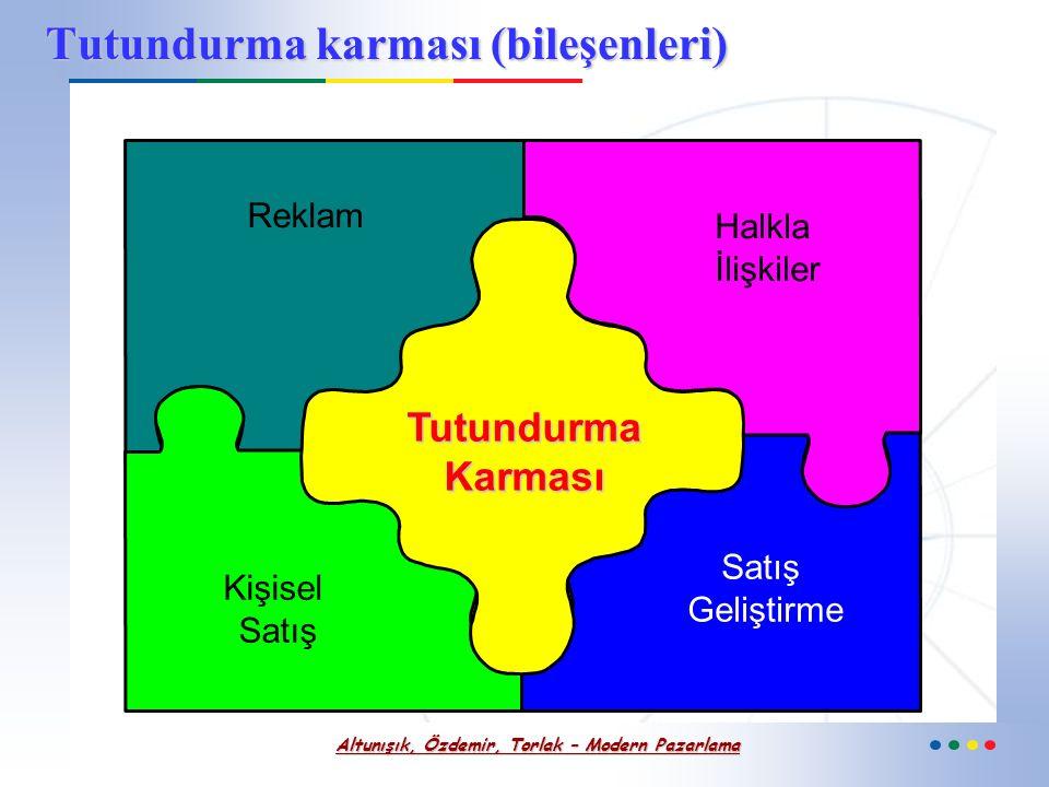 Altunışık, Özdemir, Torlak – Modern Pazarlama Tutundurma karması (bileşenleri) Reklam Kişisel Satış Geliştirme Halkla İlişkiler TutundurmaKarması
