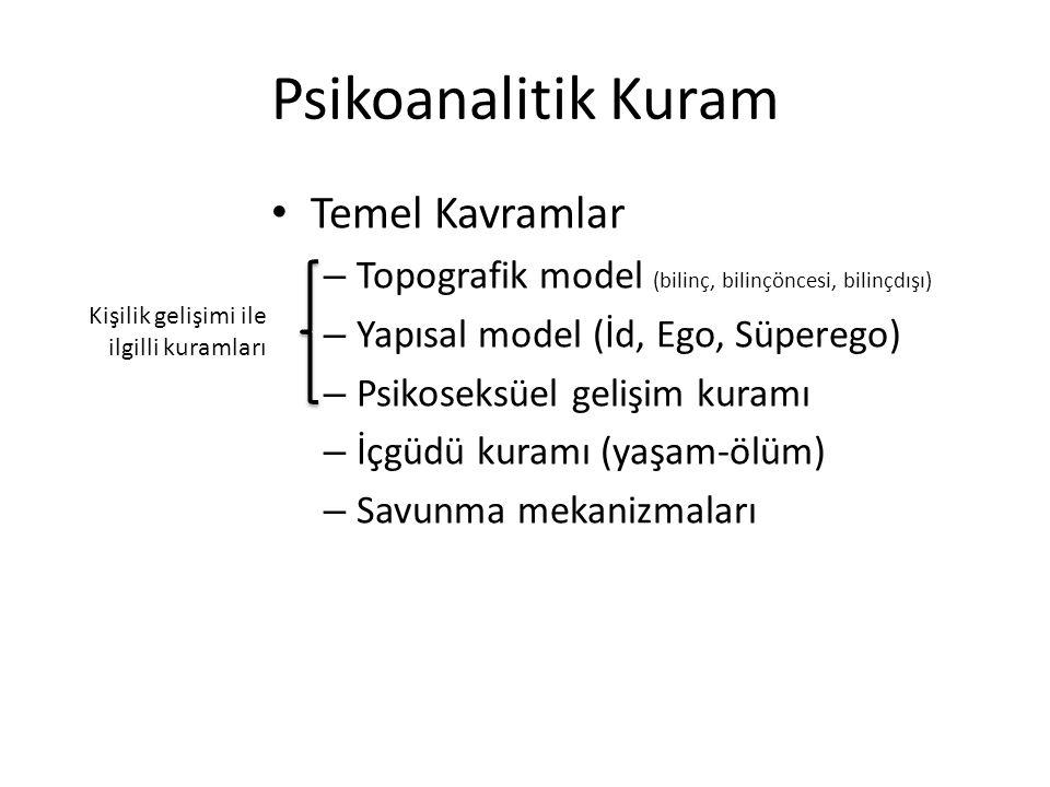 Psikoanalitik Kuram Temel Kavramlar – Topografik model (bilinç, bilinçöncesi, bilinçdışı) – Yapısal model (İd, Ego, Süperego) – Psikoseksüel gelişim k