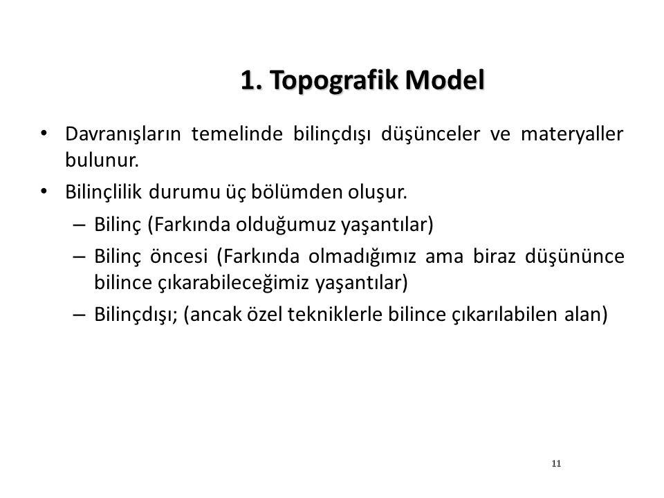 11 1. Topografik Model Davranışların temelinde bilinçdışı düşünceler ve materyaller bulunur. Bilinçlilik durumu üç bölümden oluşur. – Bilinç (Farkında