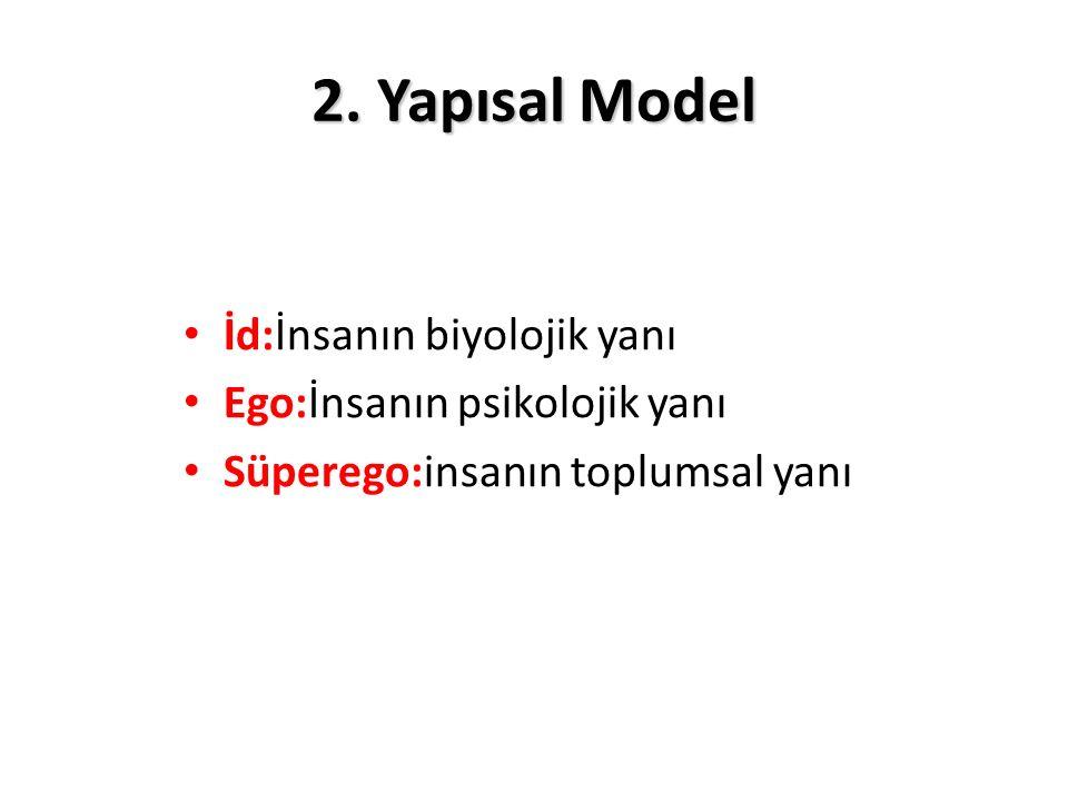 2. Yapısal Model İd:İnsanın biyolojik yanı Ego:İnsanın psikolojik yanı Süperego:insanın toplumsal yanı