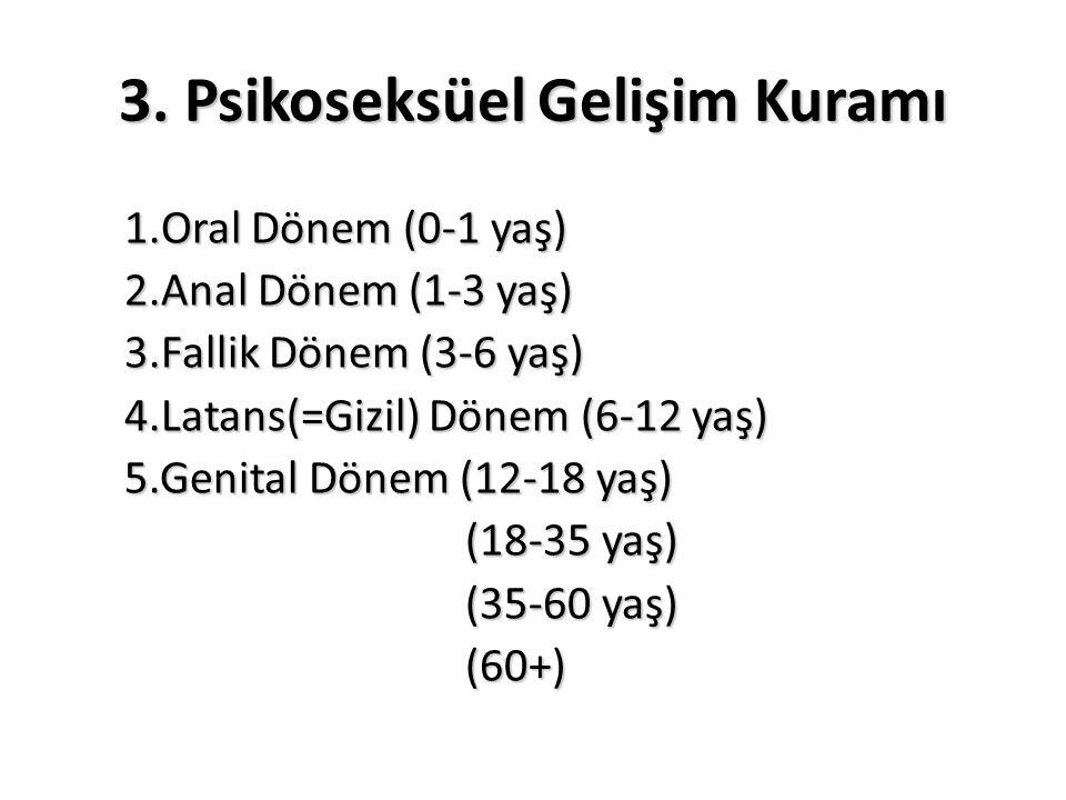 3. Psikoseksüel Gelişim Kuramı 1.Oral Dönem (0-1 yaş) 2.Anal Dönem (1-3 yaş) 3.Fallik Dönem (3-6 yaş) 4.Latans(=Gizil) Dönem (6-12 yaş) 5.Genital Döne