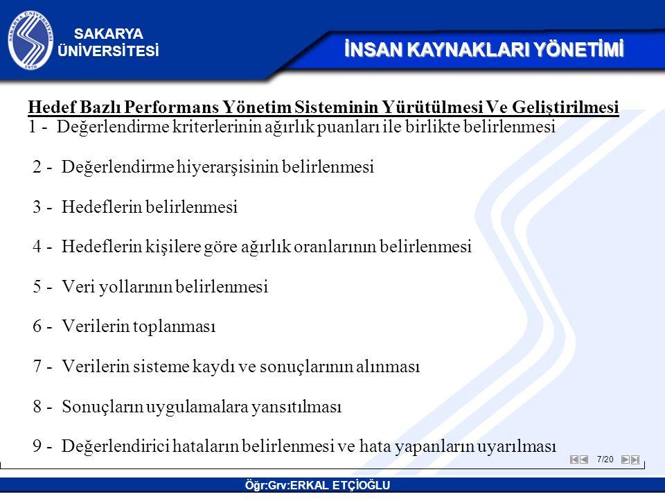 28/20 SAKARYA ÜNİVERSİTESİ Öğr:Grv:ERKAL ETÇİOĞLU İNSAN KAYNAKLARI YÖNETİMİ İNSAN KAYNAKLARI YÖNETİMİ Genel Performans Puanı Yetkinlik Bazlı Performans Değerlendirme Puanı Hedef Odaklı Performans Puanı Kurumsal Kriterler Bölüm Faaliyet Kriterleri Yönetim Yeterlilik Kriterleri Her kriter için iki ağırlık söz konusudur: A-Değerlendirici Ağırlığı : A-Değerlendirici Ağırlığı :Değerlendirilenin ast-üst-dış-eş olarak ilişkide bulunduğu kişilerin birbirleriyle mukayesesi sonucu oluşan ağırlıktır.