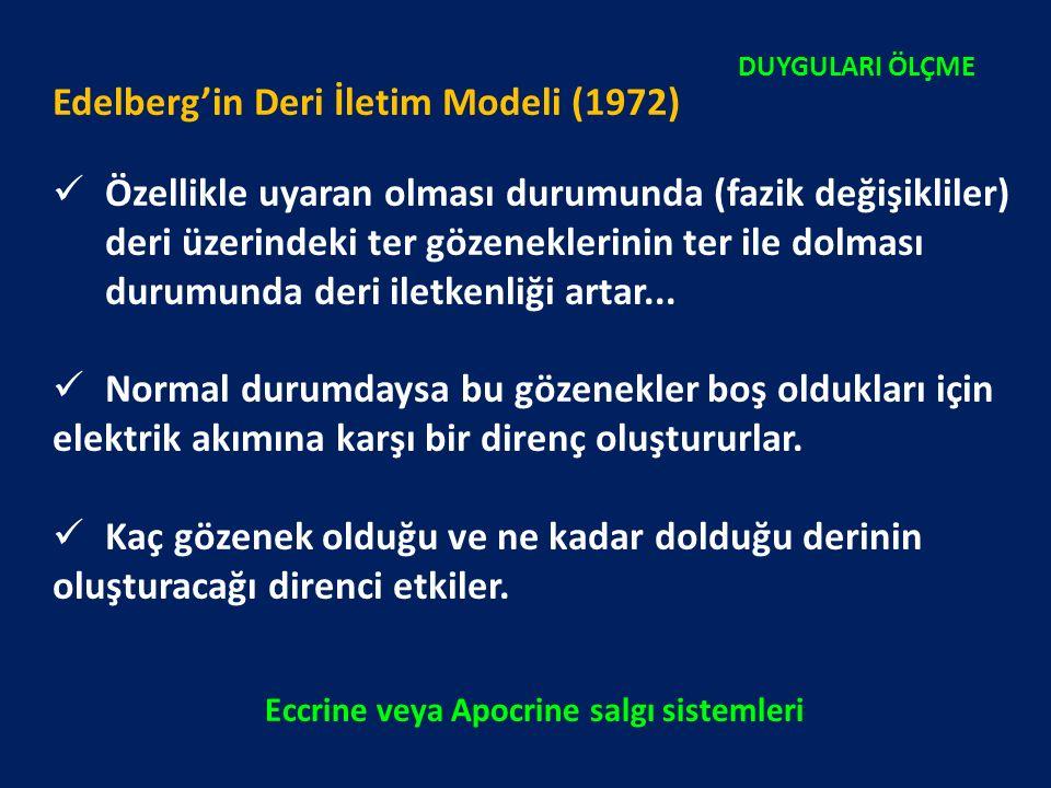 Edelberg'in Deri İletim Modeli (1972) Özellikle uyaran olması durumunda (fazik değişikliler) deri üzerindeki ter gözeneklerinin ter ile dolması durumu