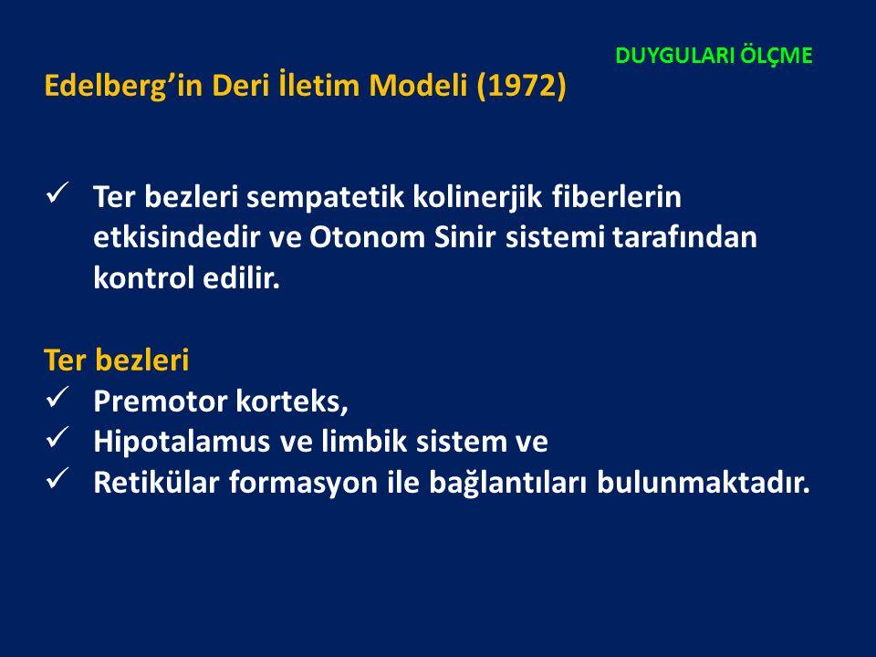 Edelberg'in Deri İletim Modeli (1972) Ter bezleri sempatetik kolinerjik fiberlerin etkisindedir ve Otonom Sinir sistemi tarafından kontrol edilir. Ter