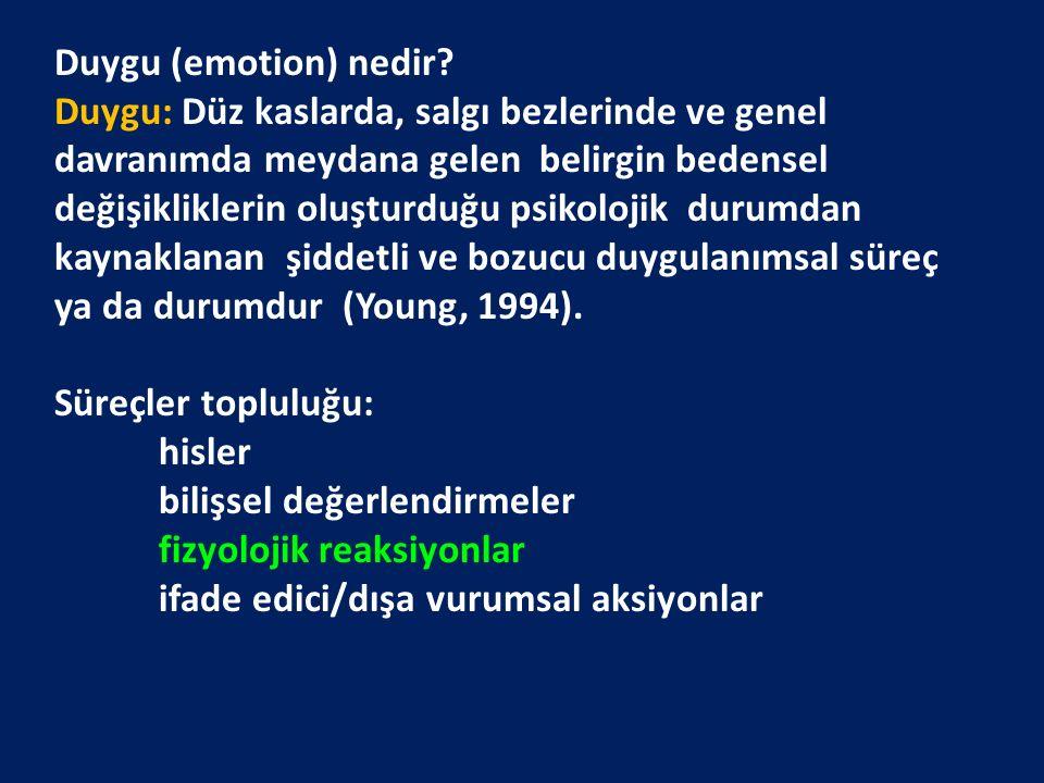 *Aggleton and Mishkin (1986) Duyguların duyusal kapısı *Korku, kaygı ve diğer duyguların öğrenilmesinde ve sürdürülmesinde etkin *Örneğin Merkezi Çekirdeğe (Central Nucleus) gelen Hasar donma davranışını ortadan kaldırmakta; endokrin sisteminin tepkilerini etkilemekte *Urbach–Wiethe hastalığı korku ifadesi içeren yüzleri ayırd edemiyor (olumluluları tanıdık yüzleri ayırt etmede sorun yok) *Anksiyete tedavisinde kullanılan benzodiazepinlerin etkisi Amigdala üzerinde Tepki-çıktı Bilgi-girdi AMİGDALA Nucleus: çekirdek Central: merkez