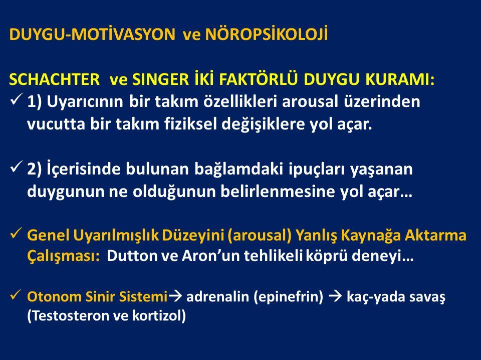 DUYGU-MOTİVASYON ve NÖROPSİKOLOJİ SCHACHTER ve SINGER İKİ FAKTÖRLÜ DUYGU KURAMI: 1) Uyarıcının bir takım özellikleri arousal üzerinden vucutta bir tak