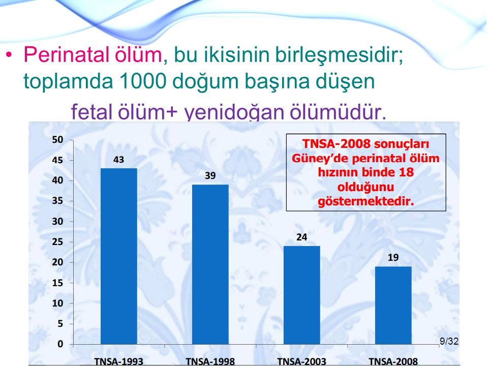 Perinatal ölüm, bu ikisinin birleşmesidir; toplamda 1000 doğum başına düşen fetal ölüm+ yenidoğan ölümüdür. 9/32