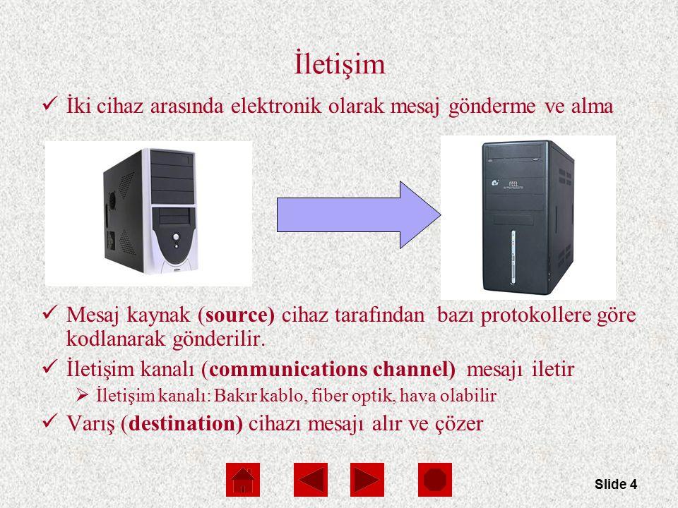 Slide 4 İletişim İki cihaz arasında elektronik olarak mesaj gönderme ve alma Mesaj kaynak (source) cihaz tarafından bazı protokollere göre kodlanarak gönderilir.