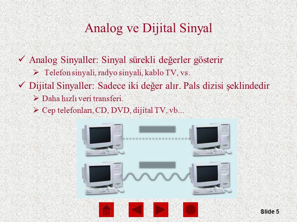 Slide 6 Bant genişliği Analog sinyaller belli bir frekans aralığında (spektrum) iletilirler Bantgenişliği Hertz (Hz) ile ölçülür
