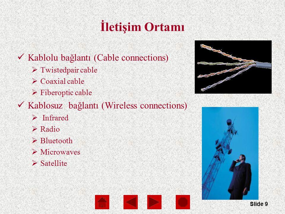 Slide 10 Son mil teknolojileri Veriyi mevcut telefon hattı üzerinden gönderme metodları.