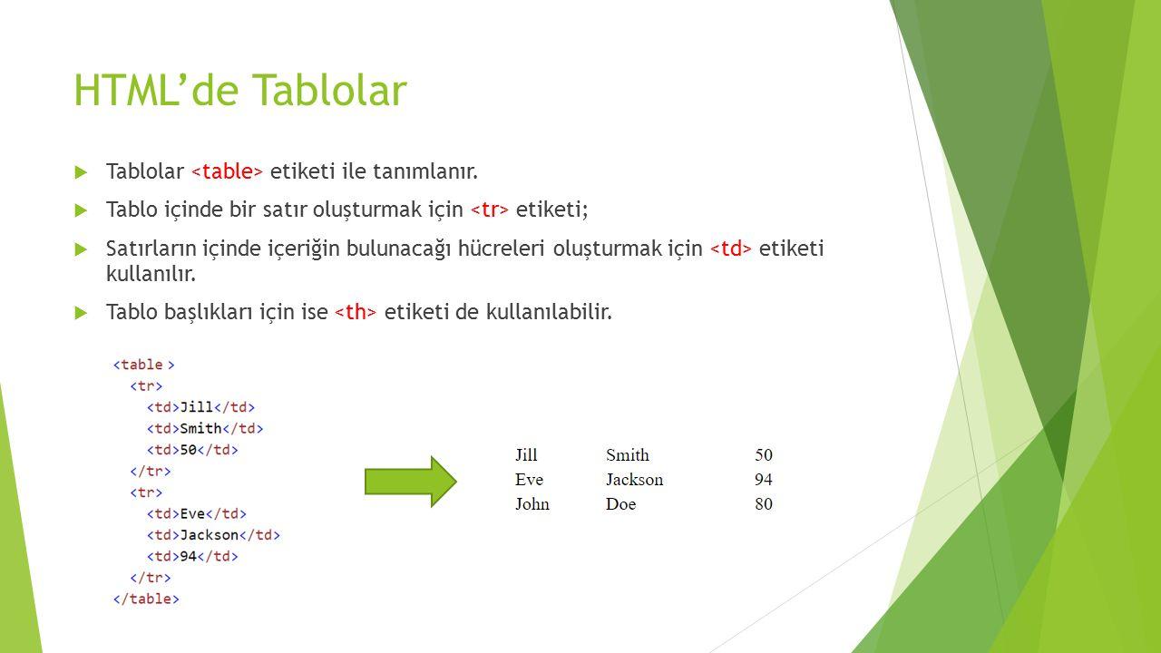 HTML'de Tablolar  Tablolar etiketi ile tanımlanır.  Tablo içinde bir satır oluşturmak için etiketi;  Satırların içinde içeriğin bulunacağı hücreler