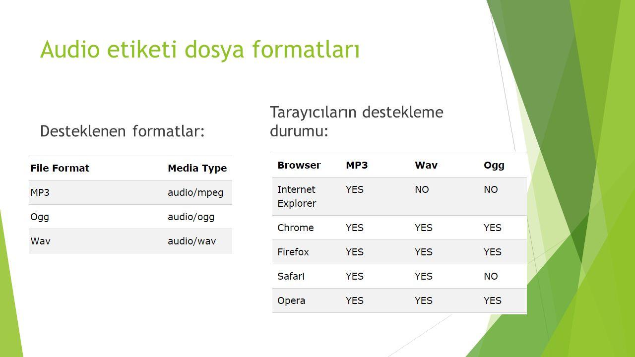Audio etiketi dosya formatları Desteklenen formatlar: Tarayıcıların destekleme durumu: