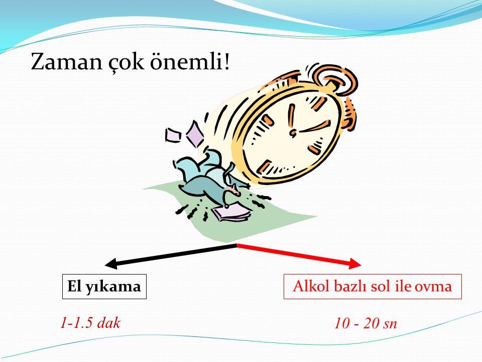 Zaman çok önemli! El yıkama 1-1.5 dak Alkol bazlı sol ile ovma 10 - 20 sn