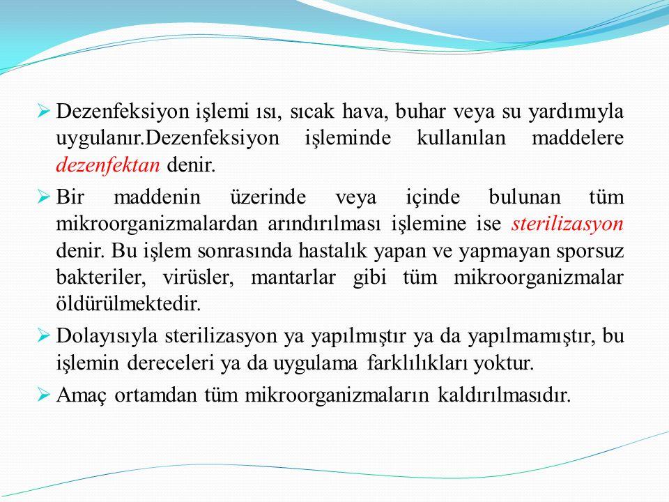 Yard. Doç. Dr. İbrahim Halil KILIÇ