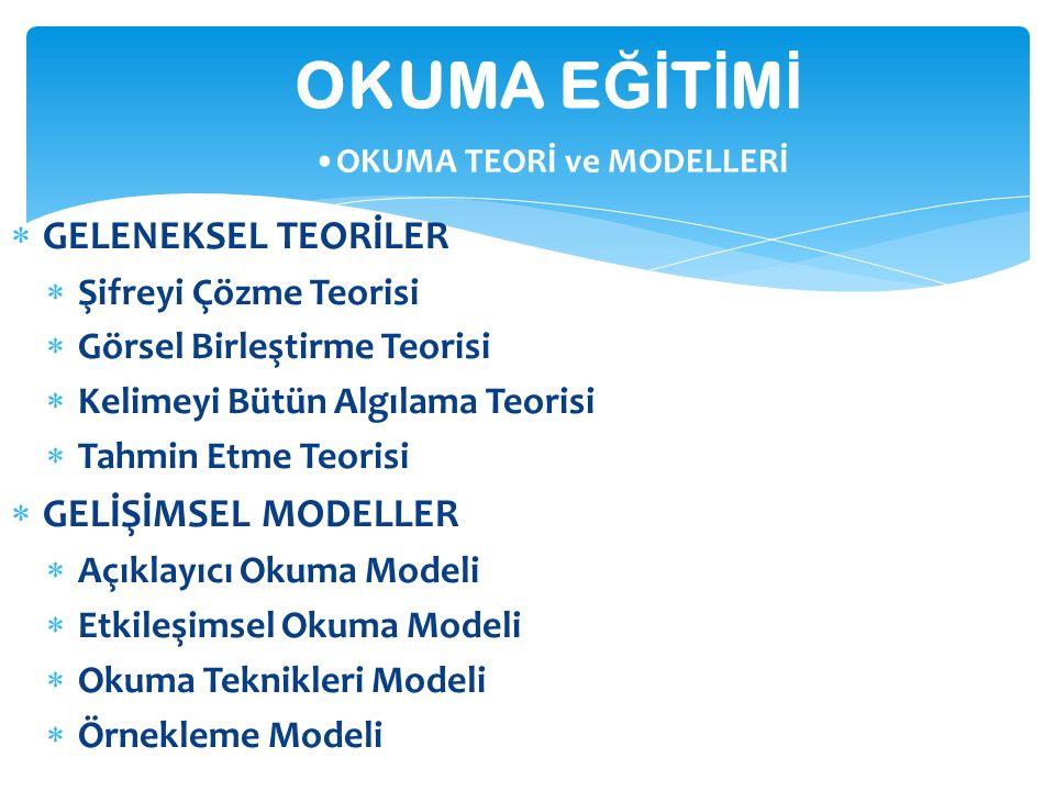  GELENEKSEL TEORİLER  Şifreyi Çözme Teorisi  Görsel Birleştirme Teorisi  Kelimeyi Bütün Algılama Teorisi  Tahmin Etme Teorisi  GELİŞİMSEL MODELLER  Açıklayıcı Okuma Modeli  Etkileşimsel Okuma Modeli  Okuma Teknikleri Modeli  Örnekleme Modeli OKUMA E Ğİ T İ M İ OKUMA TEORİ ve MODELLERİ