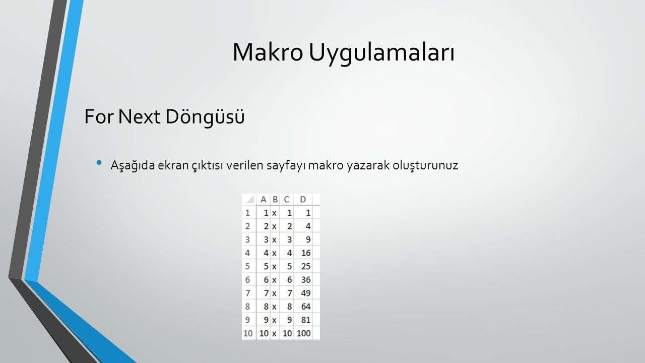 Makro Uygulamaları Aşağıda ekran çıktısı verilen sayfayı makro yazarak oluşturunuz For Next Döngüsü