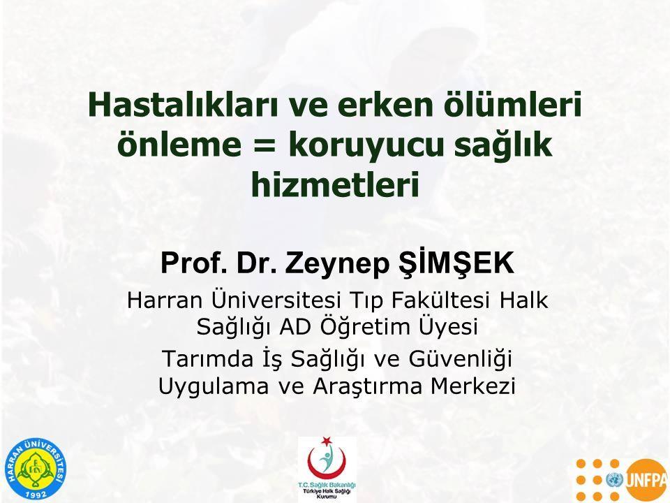 Hastalıkları ve erken ölümleri önleme = koruyucu sağlık hizmetleri Prof. Dr. Zeynep ŞİMŞEK Harran Üniversitesi Tıp Fakültesi Halk Sağlığı AD Öğretim Ü
